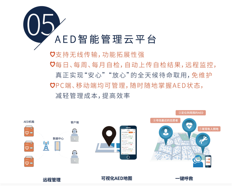 iAED-S1彩页10.png